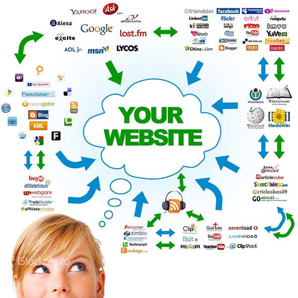 6-cach-tang-traffic-cho-website-cua-ban | Gpcorp.vn